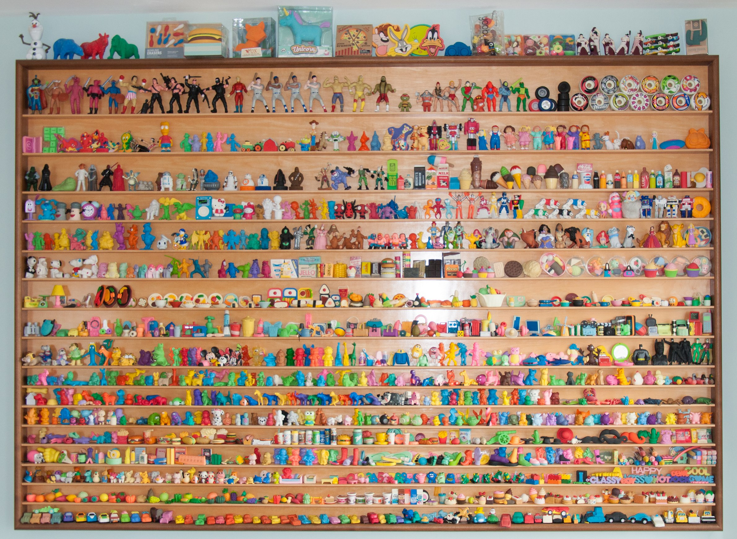 How to Start an Eraser Collection forecasting