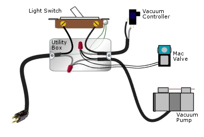 project: evs - wiring the vacuum press electrical light wiring diagram australia #12